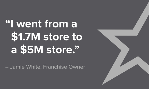 Video cover. Text: I went from a $1.7M store to a $5M store. Jamie White, franchise owner.